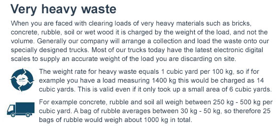Great Deals on Waste Clearance Service across NW6